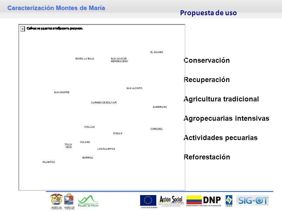 Propuesta de uso Conservación Recuperación Agricultura tradicional