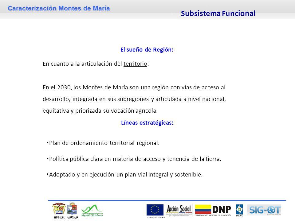 Subsistema Funcional El sueño de Región: