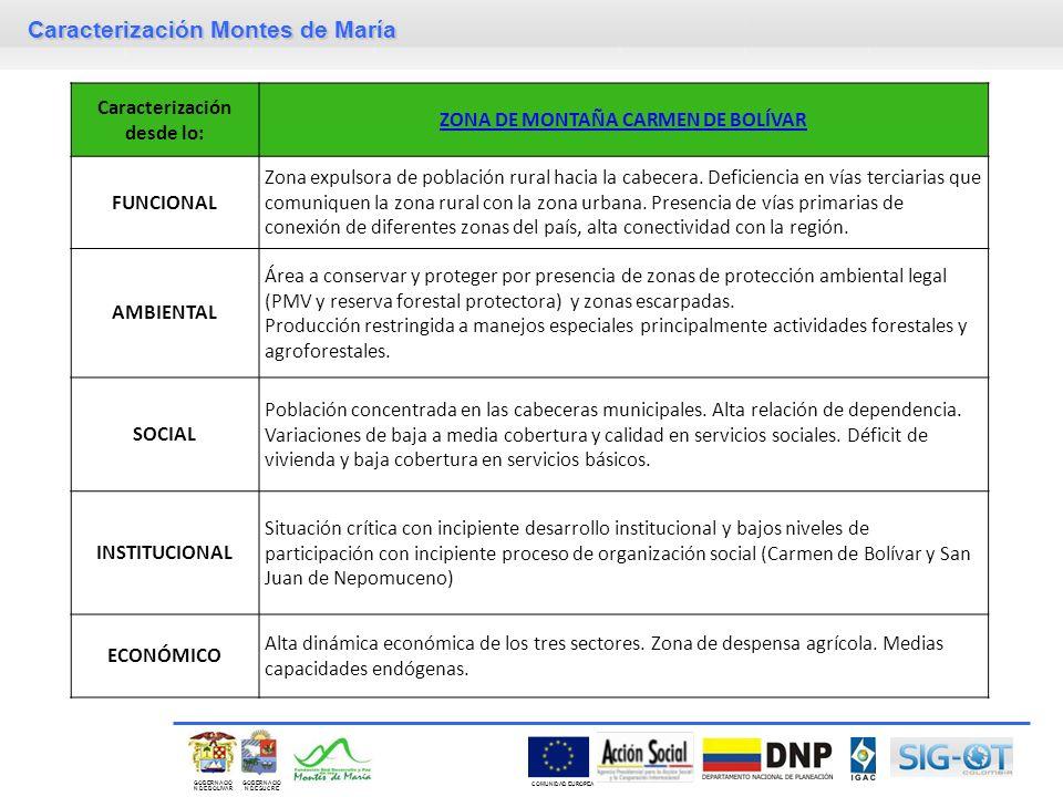 Caracterización desde lo: ZONA DE MONTAÑA CARMEN DE BOLÍVAR