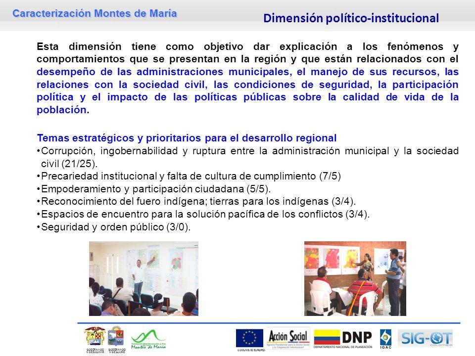 Dimensión político-institucional