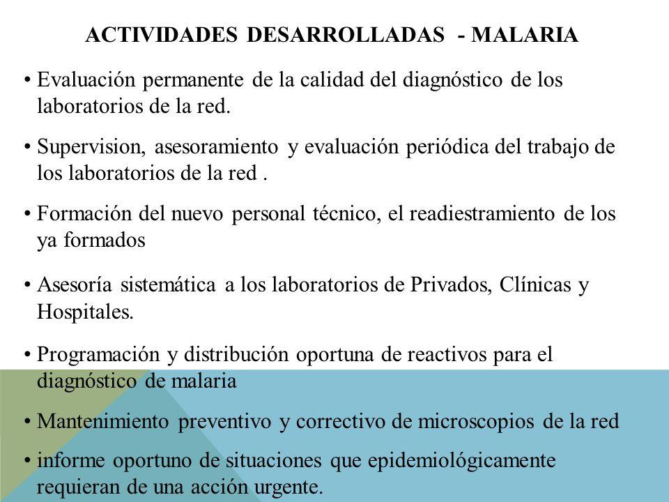 ACTIVIDADES DESARROLLADAS - MALARIA