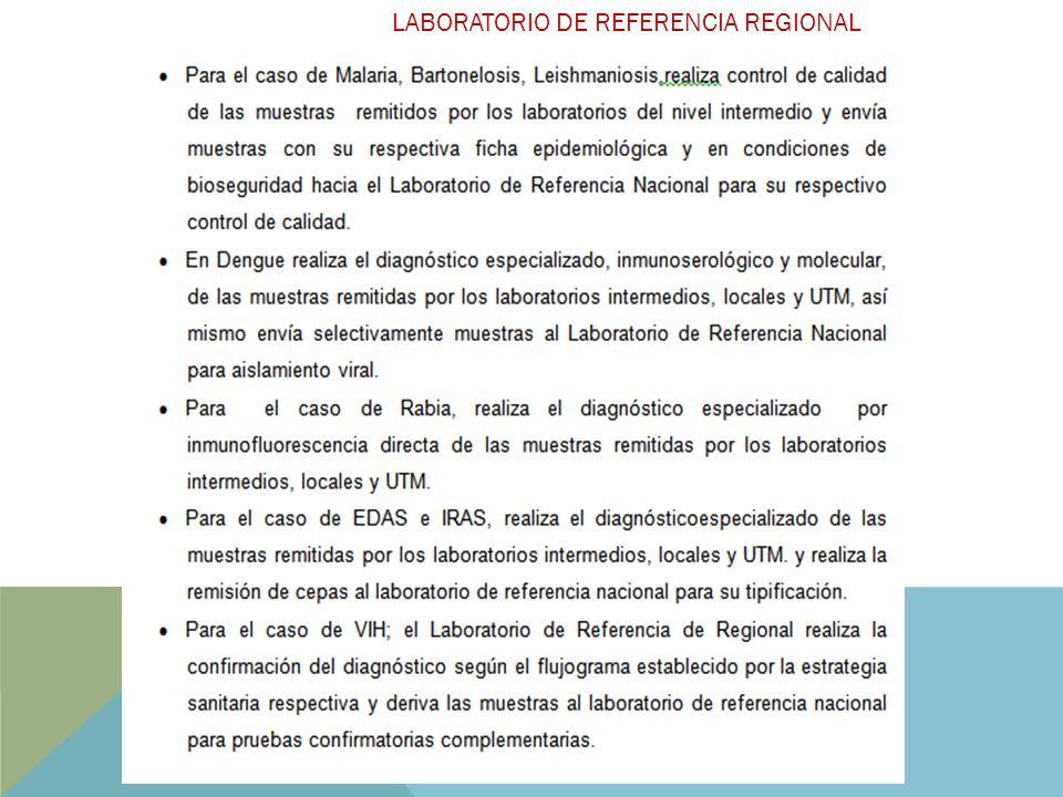 LABORATORIO DE REFERENCIA REGIONAL