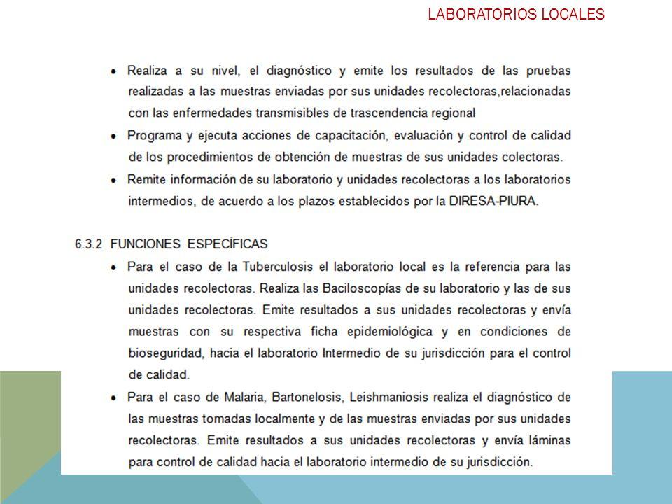 LABORATORIOS LOCALES