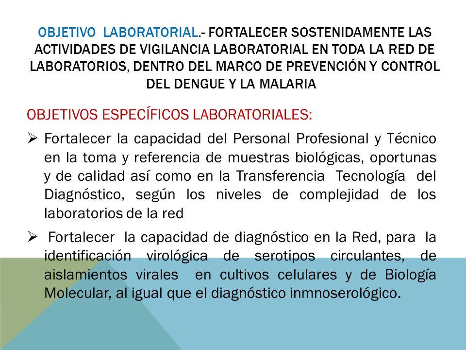 OBJETIVOS ESPECÍFICOS LABORATORIALES: