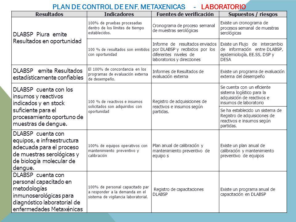 PLAN DE CONTROL DE ENF. METAXENICAS - LABORATORIO