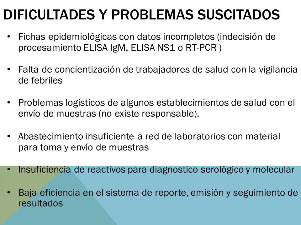 DIFICULTADES Y PROBLEMAS SUSCITADOS
