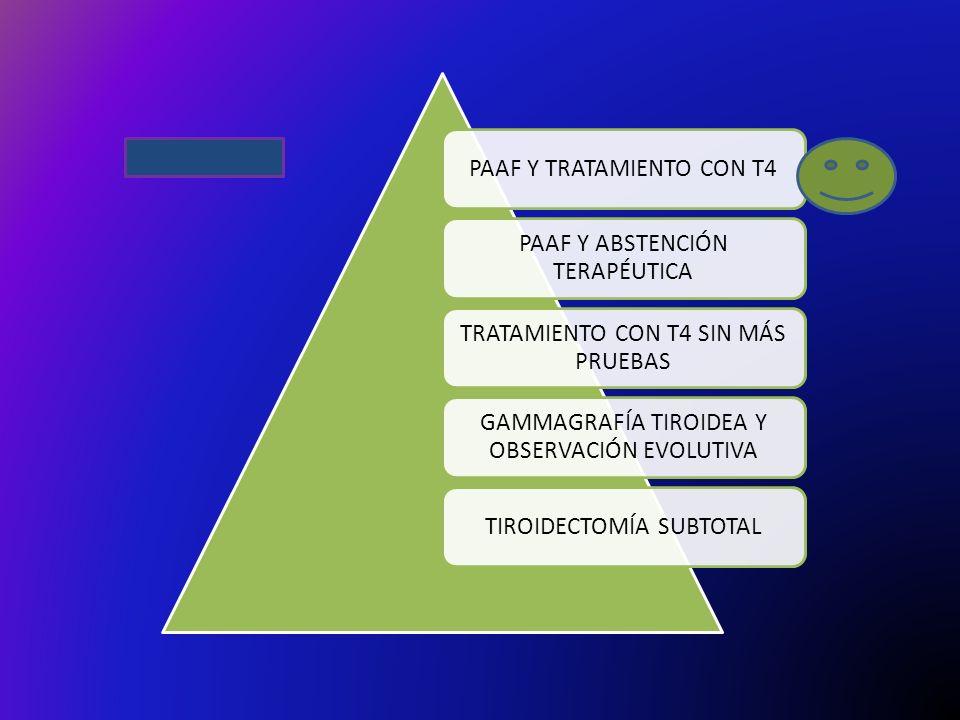 PAAF Y TRATAMIENTO CON T4