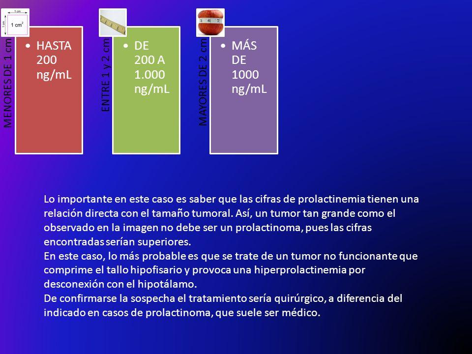 HASTA 200 ng/mL DE 200 A 1.000 ng/mL MÁS DE 1000 ng/mL MENORES DE 1 cm