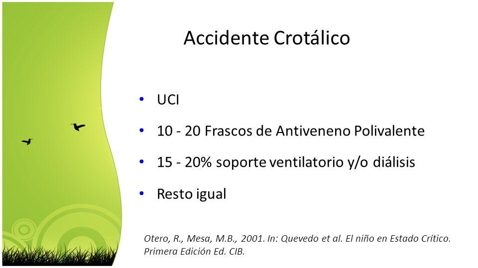 Accidente Crotálico UCI 10 - 20 Frascos de Antiveneno Polivalente