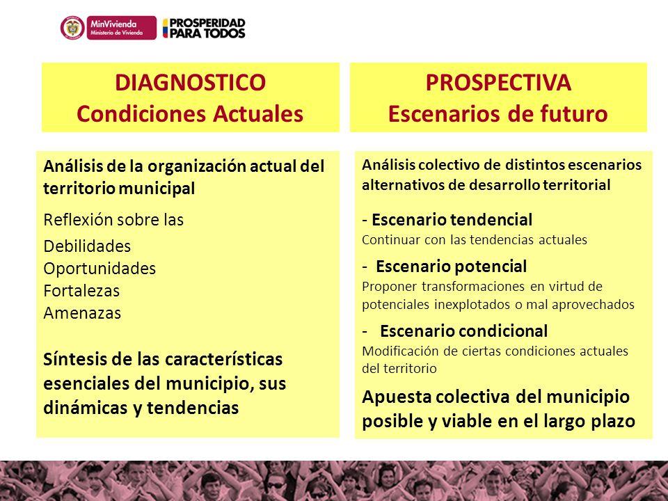 DIAGNOSTICO Condiciones Actuales PROSPECTIVA Escenarios de futuro