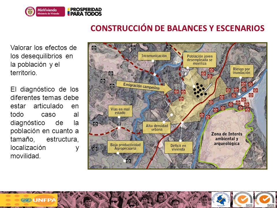CONSTRUCCIÓN DE BALANCES Y ESCENARIOS