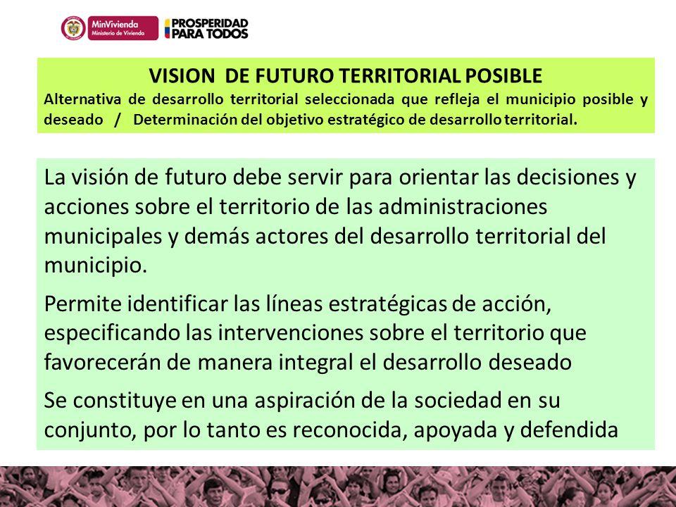 VISION DE FUTURO TERRITORIAL POSIBLE
