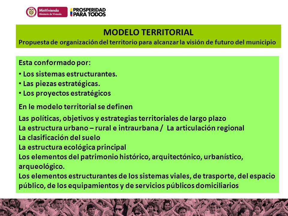MODELO TERRITORIAL Esta conformado por: Los sistemas estructurantes.