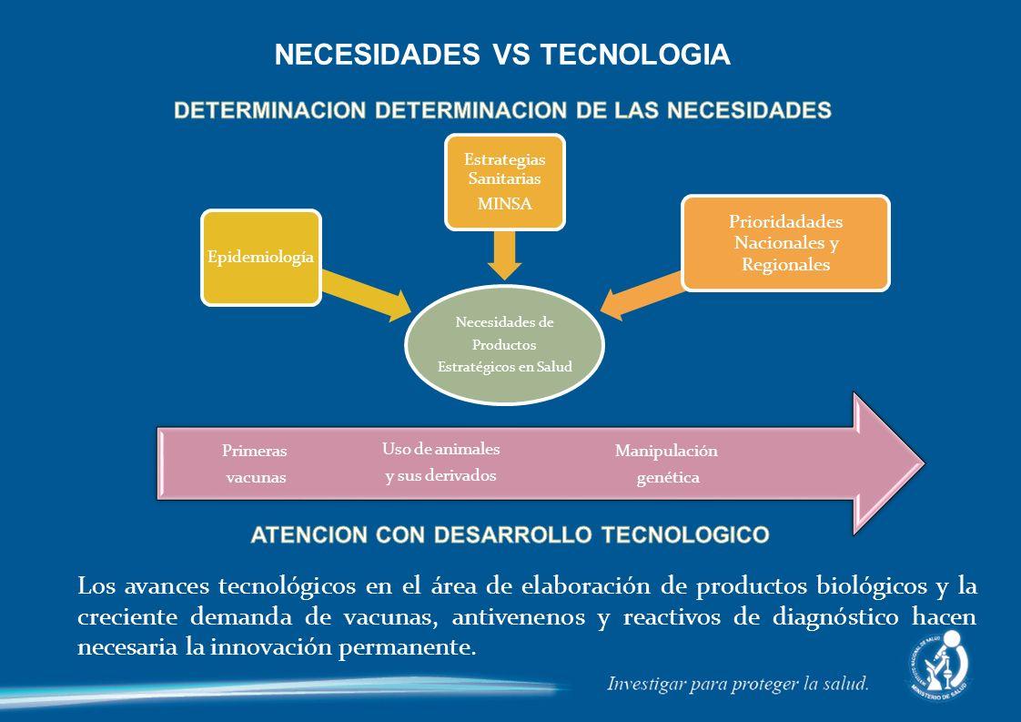NECESIDADES VS TECNOLOGIA