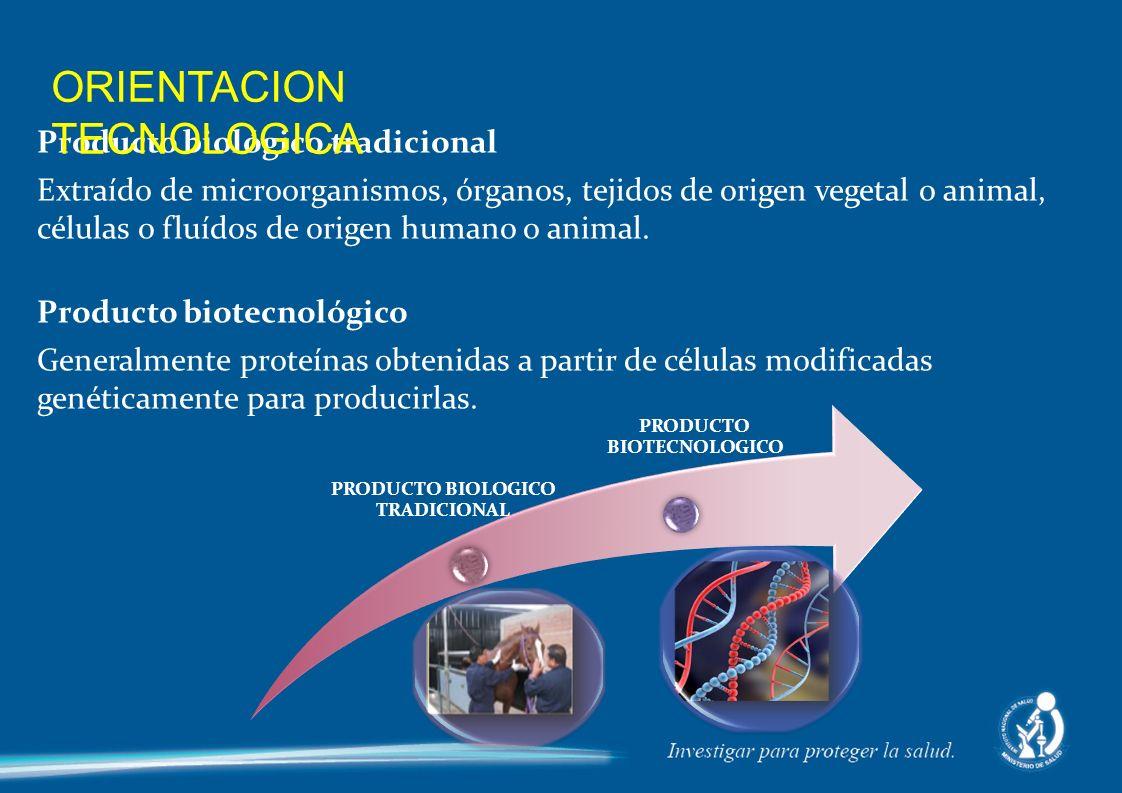 PRODUCTO BIOLOGICO TRADICIONAL PRODUCTO BIOTECNOLOGICO