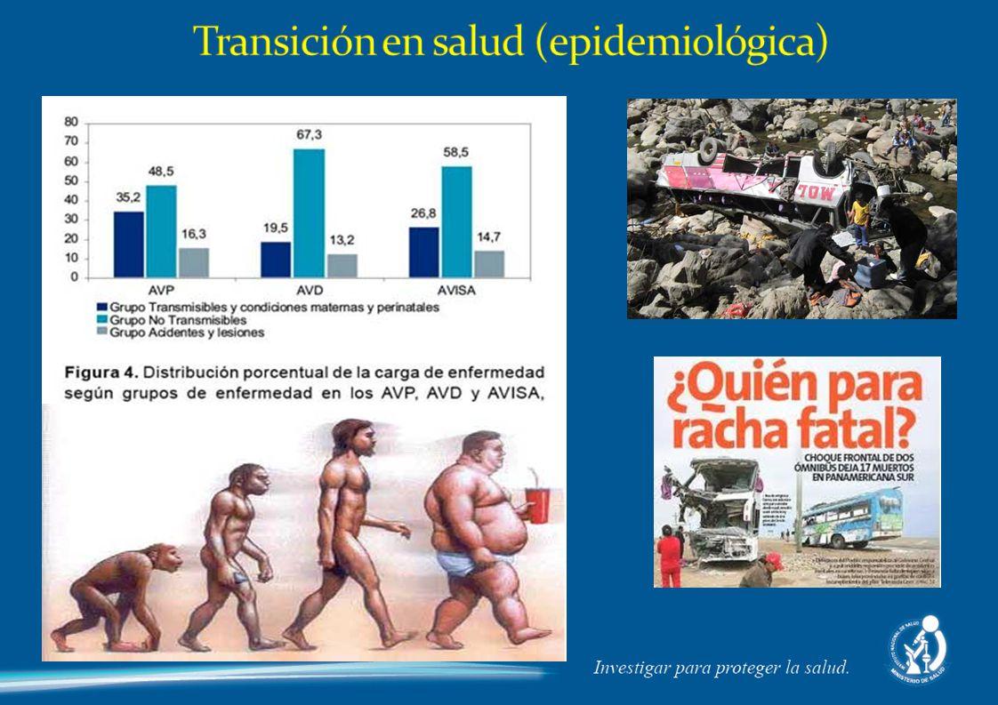 Transición en salud (epidemiológica)