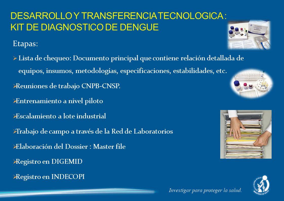DESARROLLO Y TRANSFERENCIA TECNOLOGICA : KIT DE DIAGNOSTICO DE DENGUE