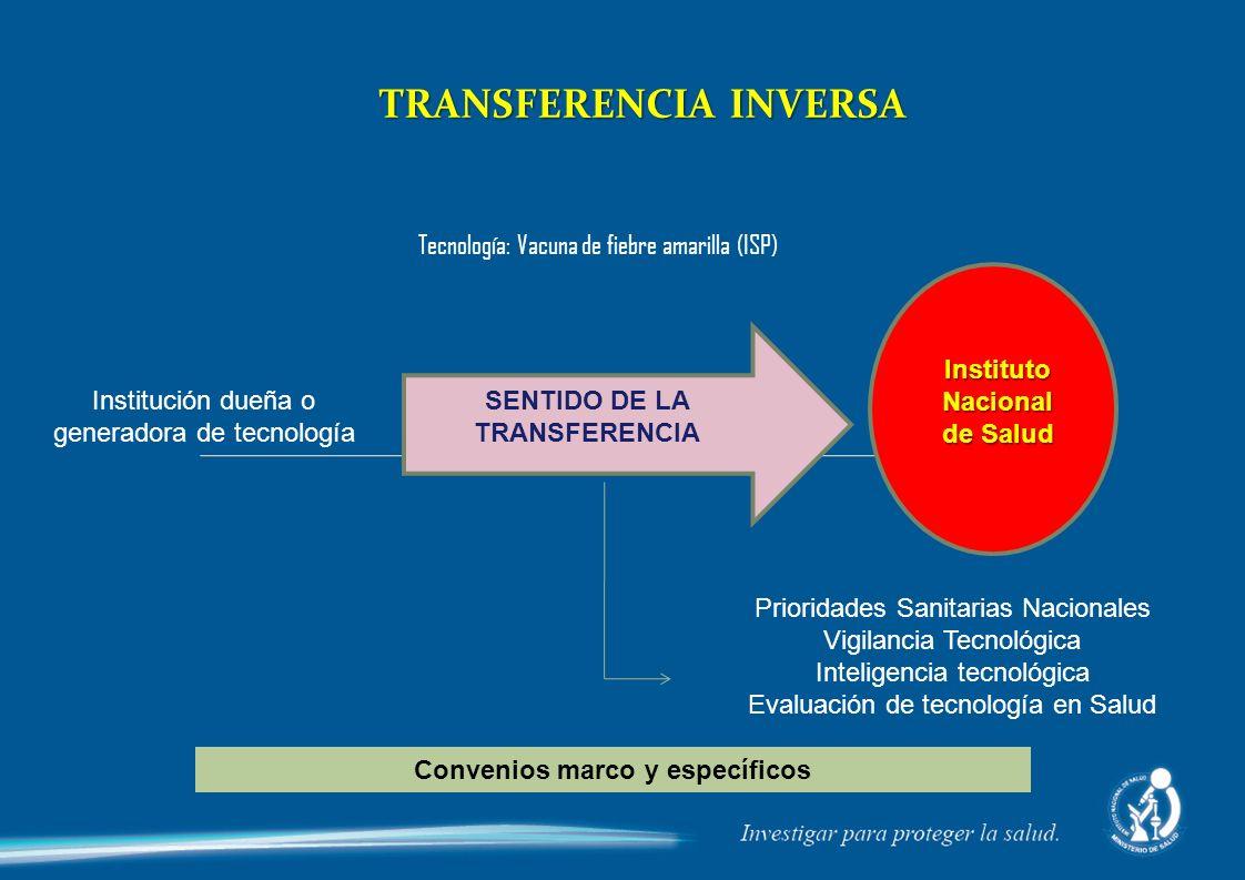 TRANSFERENCIA INVERSA