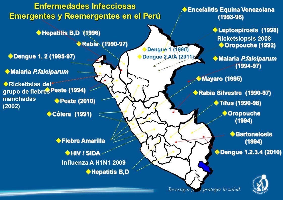 Enfermedades Infecciosas Emergentes y Reemergentes en el Perú
