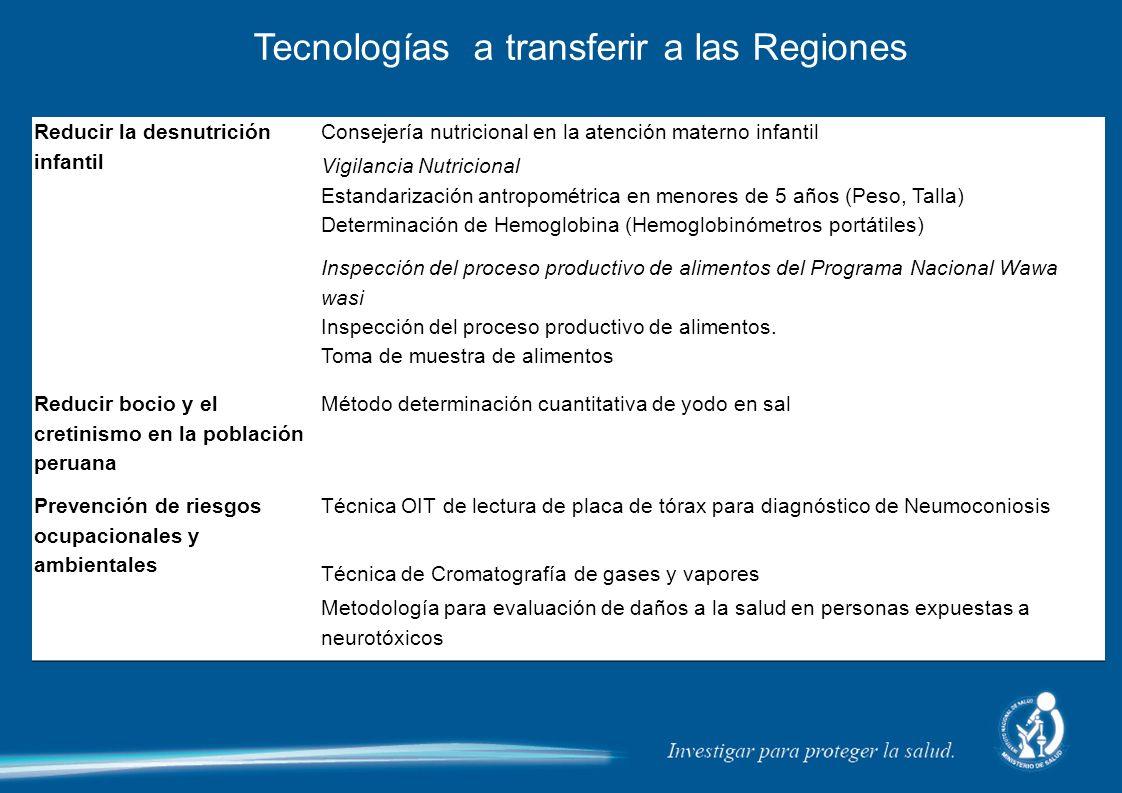 Tecnologías a transferir a las Regiones