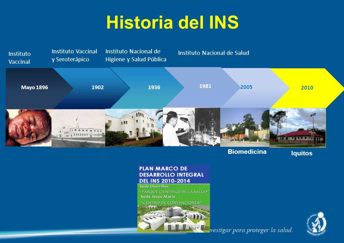 Historia del INS Instituto Vaccinal y Seroterápico