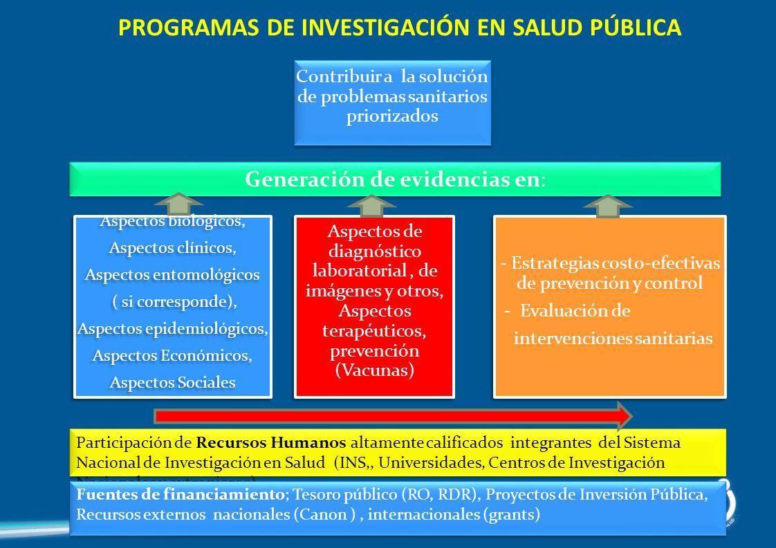 PROGRAMAS DE INVESTIGACIÓN EN SALUD PÚBLICA