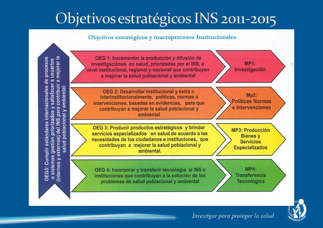 Objetivos estratégicos INS 2011-2015