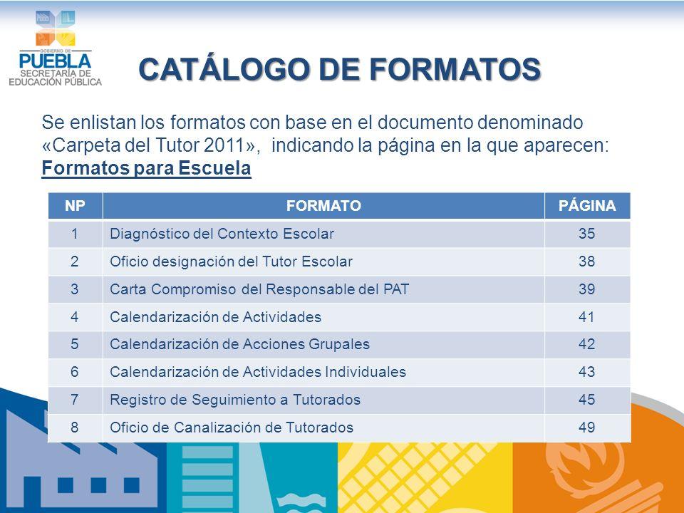 CATÁLOGO DE FORMATOS