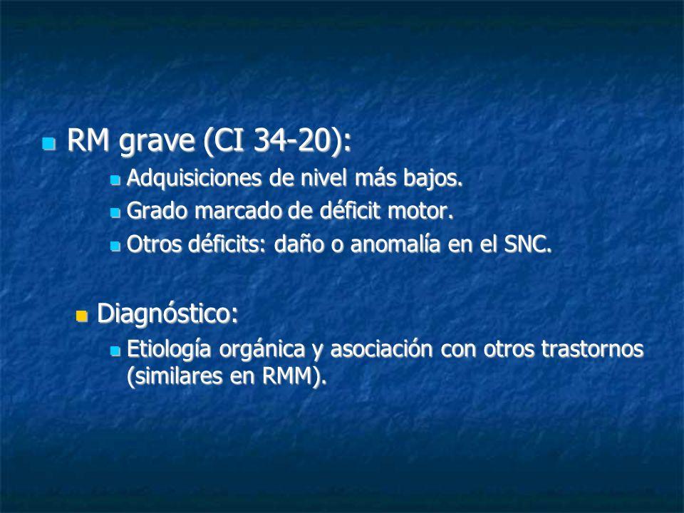 RM grave (CI 34-20): Diagnóstico: Adquisiciones de nivel más bajos.