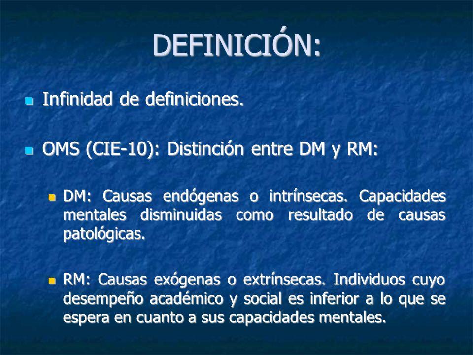 DEFINICIÓN: Infinidad de definiciones.