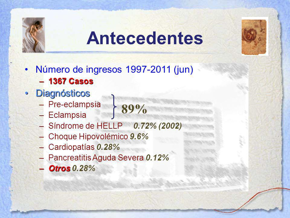Antecedentes 89% Número de ingresos 1997-2011 (jun) Diagnósticos