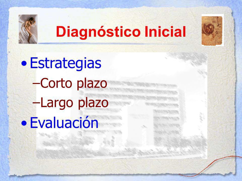 Diagnóstico Inicial Estrategias Corto plazo Largo plazo Evaluación
