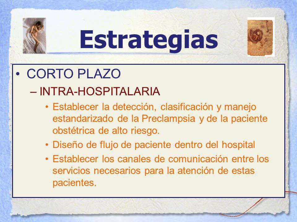 Estrategias CORTO PLAZO INTRA-HOSPITALARIA