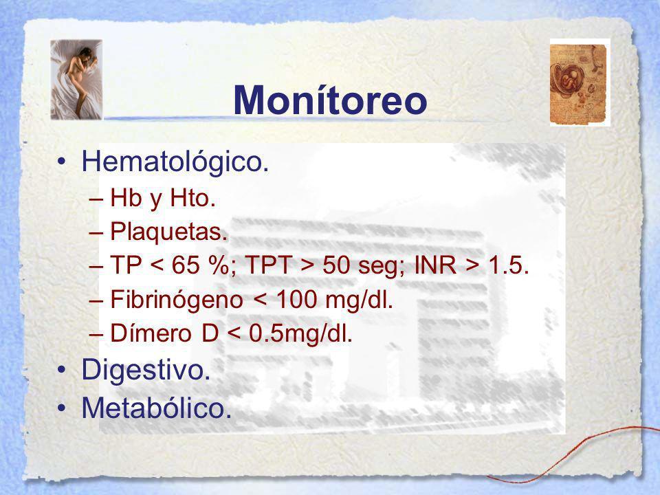 Monítoreo Hematológico. Digestivo. Metabólico. Hb y Hto. Plaquetas.