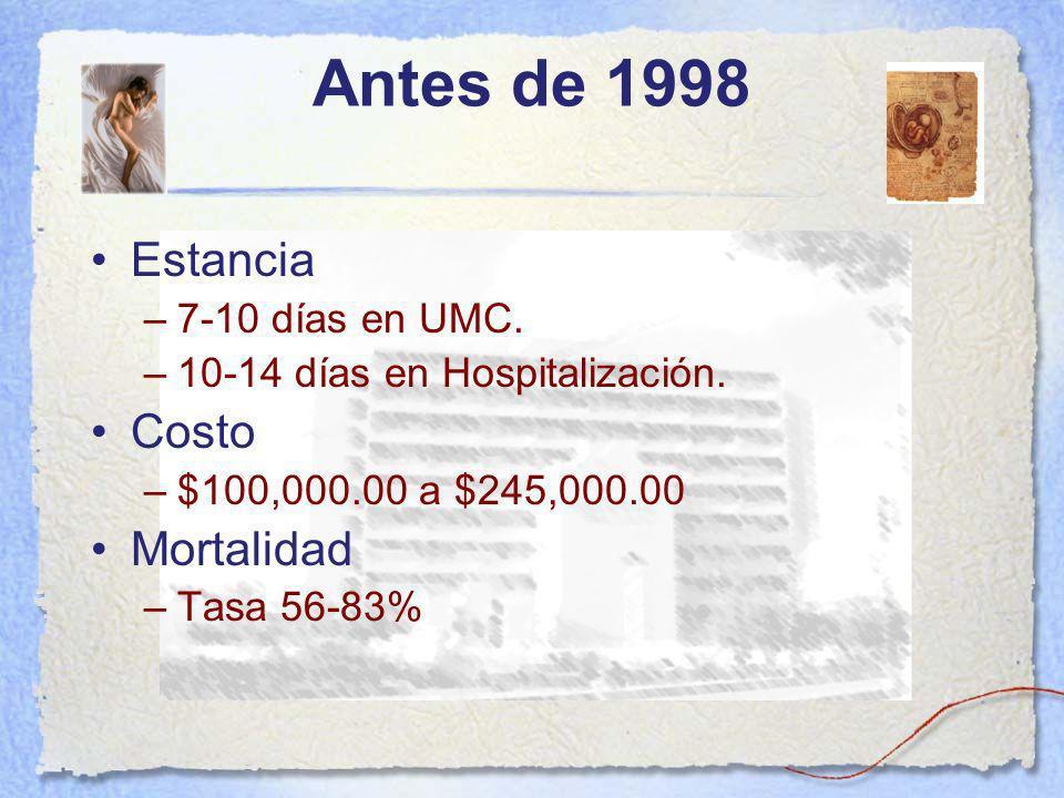 Antes de 1998 Estancia Costo Mortalidad 7-10 días en UMC.
