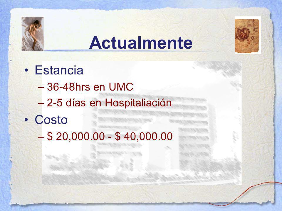 Actualmente Estancia Costo 36-48hrs en UMC 2-5 días en Hospitaliación