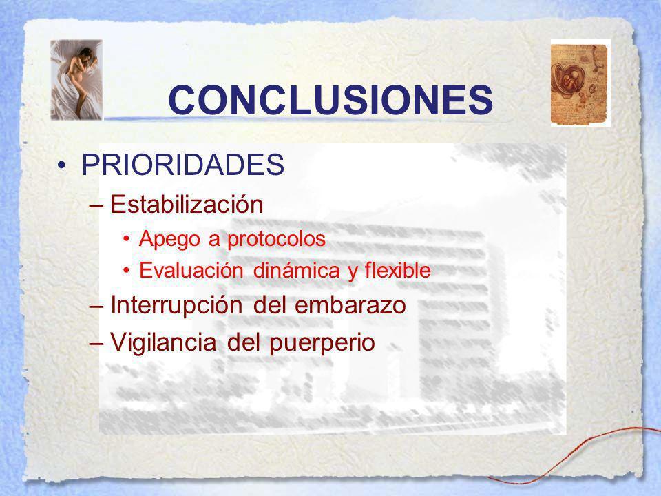 CONCLUSIONES PRIORIDADES Estabilización Interrupción del embarazo