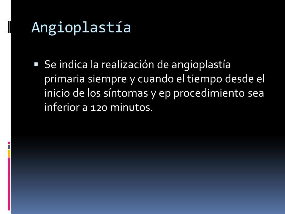 Angioplastía