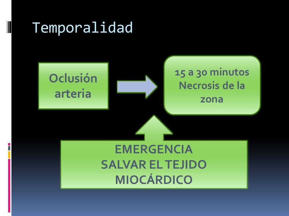 SALVAR EL TEJIDO MIOCÁRDICO