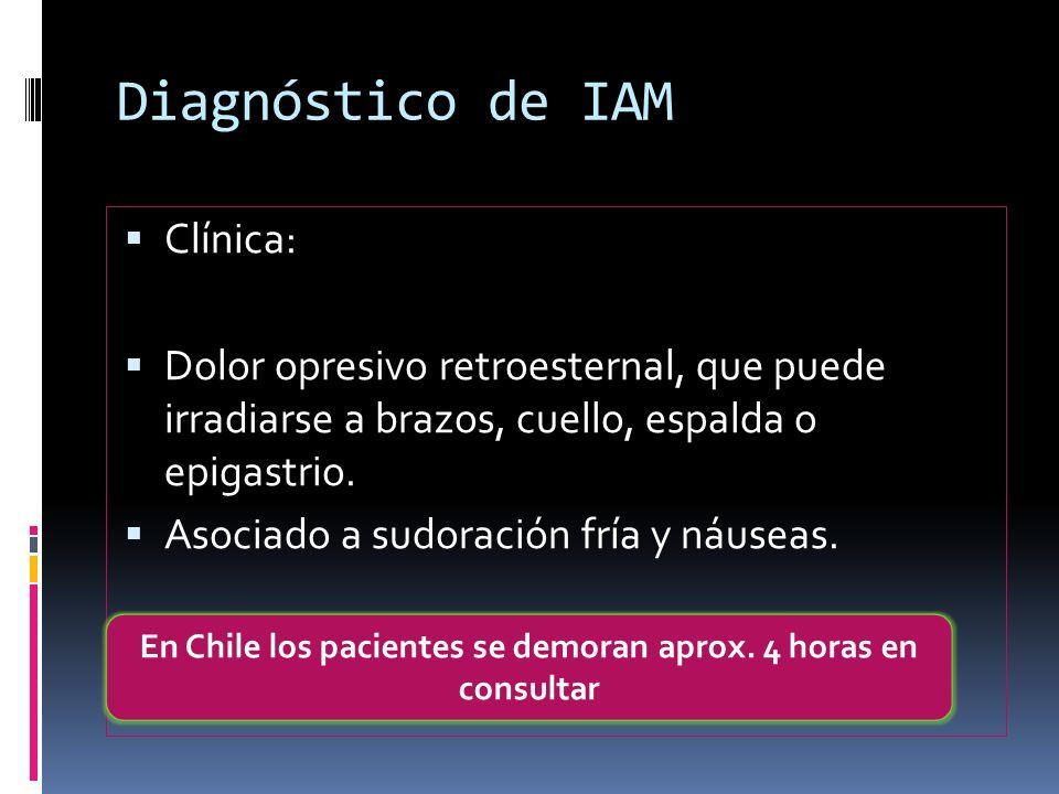 En Chile los pacientes se demoran aprox. 4 horas en consultar