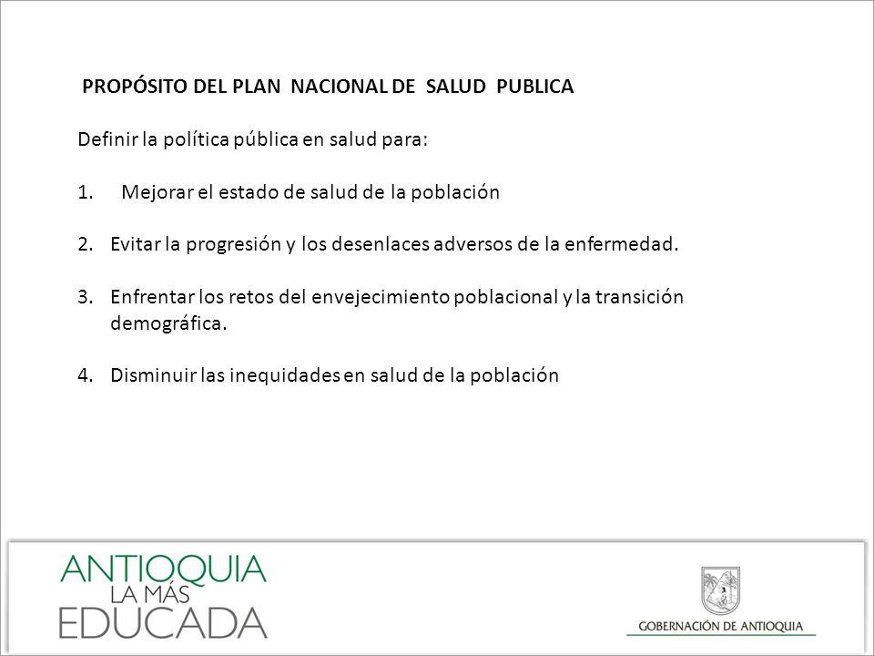 PROPÓSITO DEL PLAN NACIONAL DE SALUD PUBLICA
