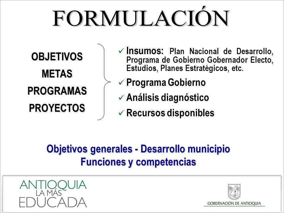 Objetivos generales - Desarrollo municipio Funciones y competencias