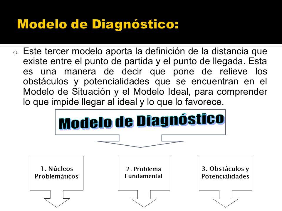 1. Núcleos Problemáticos 3. Obstáculos y Potencialidades