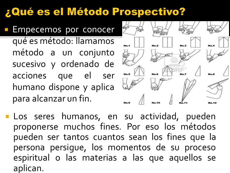 ¿Qué es el Método Prospectivo