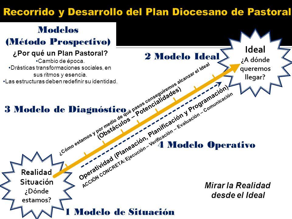 Recorrido y Desarrollo del Plan Diocesano de Pastoral