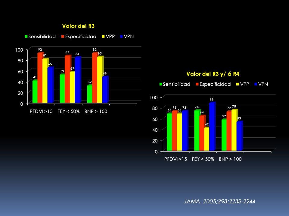 JAMA. 2005;293:2238-2244
