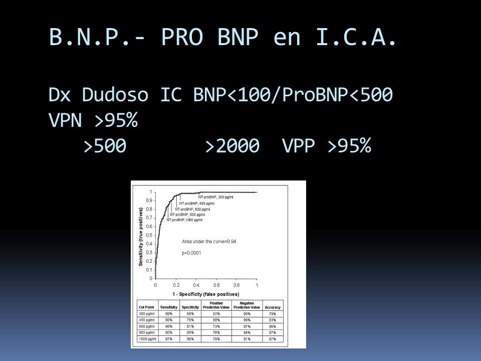 B.N.P.- PRO BNP en I.C.A. Dx Dudoso IC BNP<100/ProBNP<500 VPN >95% >500 >2000 VPP >95%