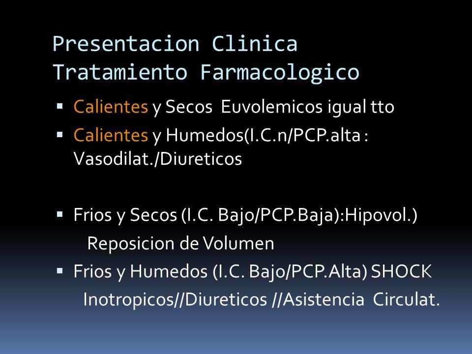 Presentacion Clinica Tratamiento Farmacologico