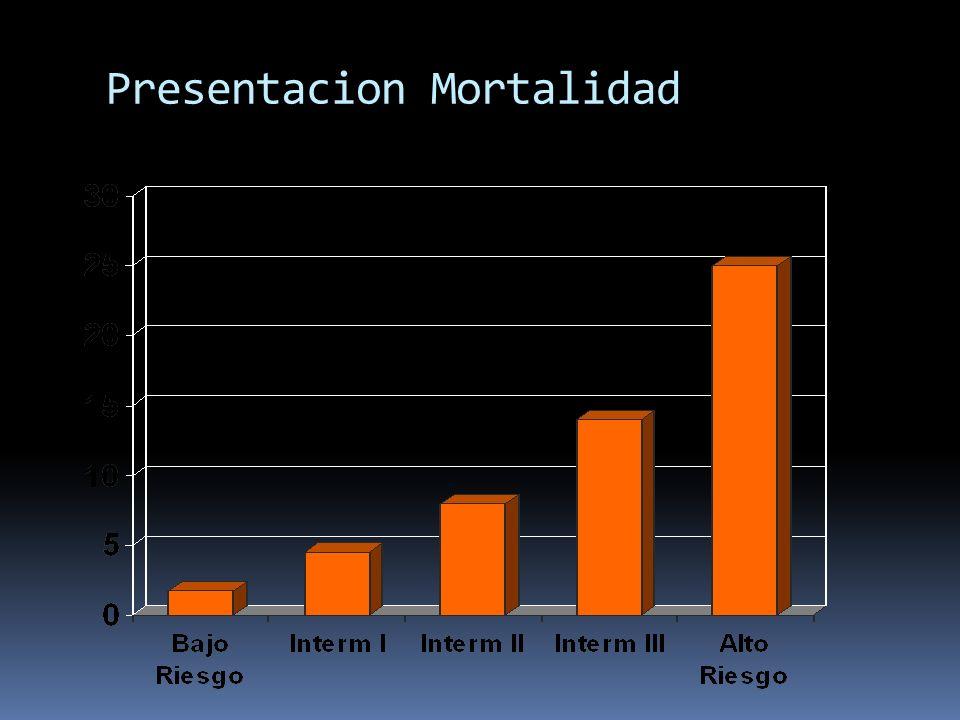 Presentacion Mortalidad