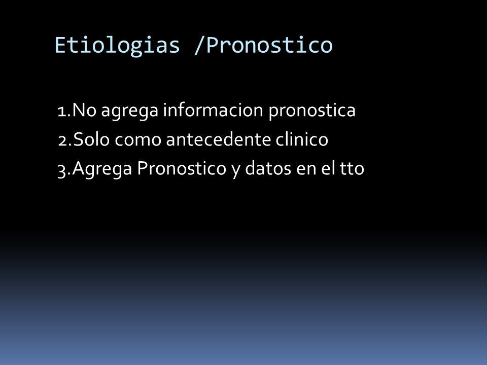 Etiologias /Pronostico